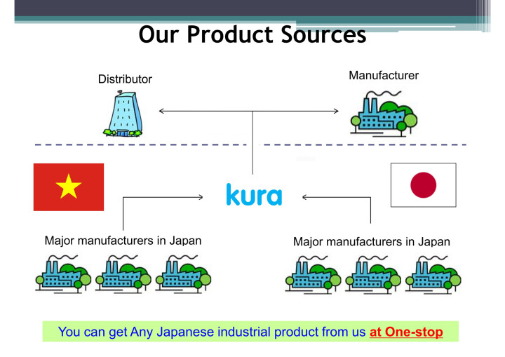 KURA VIET NAM CO.,LTD